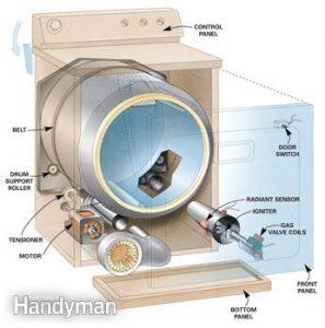 Dryer Repair Chart